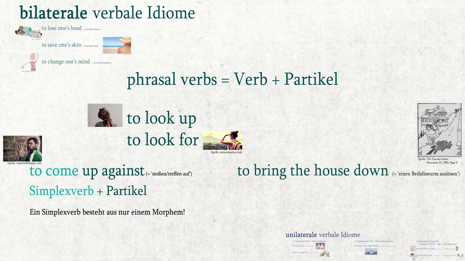 IX.1 Typologie verbaler Idiome nach Rosemarie Gläser